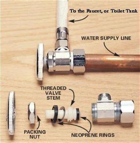 can t shut water valve at kitchen sink