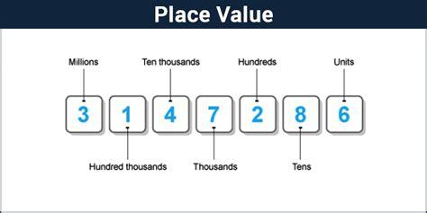 place value place value chart definition exles decimal number