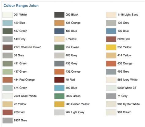 paint colors jotun jotun colour chart images