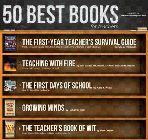 picture books for teachers top 50 books for teachers and educators poster version
