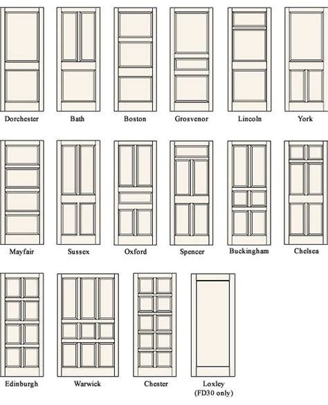 different types of interior doors a collection of different styles of paneled doors via