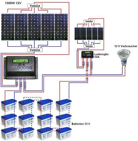 Tiny Häuser Autark by Photovoltaikanlage Selber Bauen Photovoltaik Selber Bauen