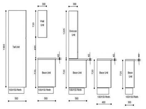 what is the standard height of kitchen cabinets 28 what is standard height for kitchen cabinets