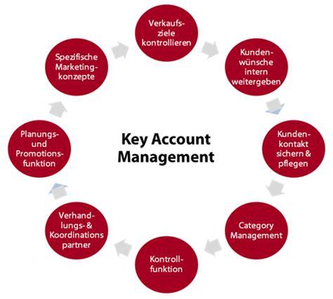 key account management alexander verweyen business