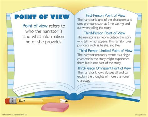 point of view picture books literary elements teaching poster set mc p191