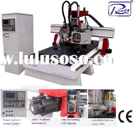 used woodworking machinery canada used woodworking machinery ontario canada