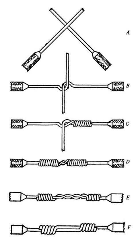 how to splice electrical wires image gallery electrical splice