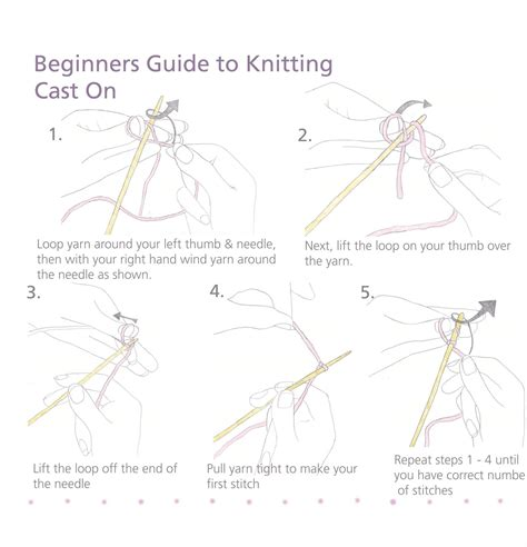 knitting how to cast on diy knit a baby blanket style then some