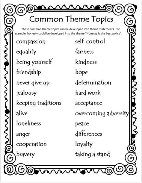 Themes In Literature For 4th And 5th Grade Teaching