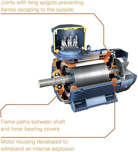 Uses Of Ac Motor by Motor Protection Types Abb Drives