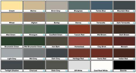 paint colors dulux dulux exterior paint colour chart dasmu us