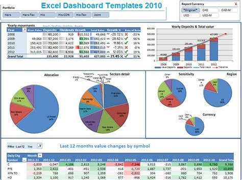 17 best ideas about free dashboard templates on pinterest
