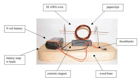 Simple Motor by Build Your Own Simple Dc Motor
