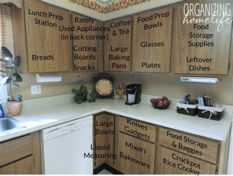 how to arrange your kitchen cabinets 17 best ideas about organizing kitchen cabinets on