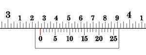 To Scale Inch : how to read an inch based vernier scale ~ Markanthonyermac.com Haus und Dekorationen