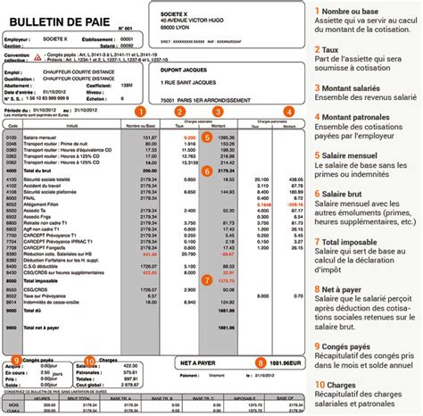 cong 233 s pay 233 s comment les d 233 chiffrer sur sa fiche de paie l humanit 233