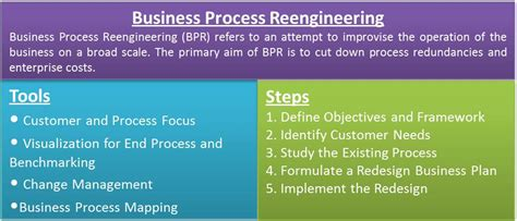 Business Process Reengineering  Efinancemanagementm. South African Safaris Tours Dish Tv Miami Fl. Garage Door Repair Simi Valley. Door And Window Companies Storage Units Provo. Manual Software Testing Mortgage Rates Credit. Delicious Alcoholic Drinks Recipes. Laser Hair Removal Scottsdale. Free Advertising Online For My Website. Peoplenet Fleet Management Is Lipo Laser Safe