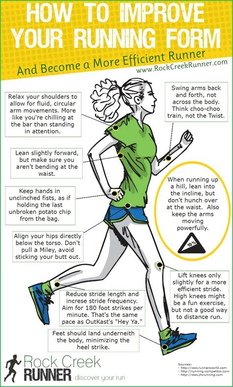 How To Improve Your Running Form [infographic]  Yuri In A Hurry