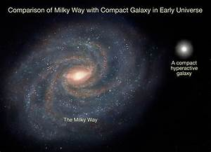 Milky Way Galaxy Compared to Universe (page 2) - Pics ...