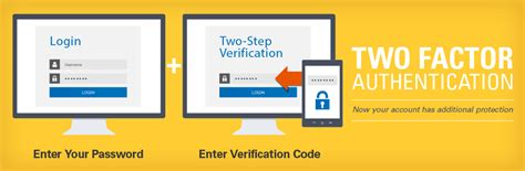 Securing Your Online Life Twofactor Authentication. Privilege Car Insurance Online Bachlor Degree. Fashion Merchandising Schools New York. Mortgage Lenders In Texas Braggs Funeral Home. How To Get Rid Of Red Acne Online Mba Course. Airport Security Cameras Safety Degree Online. Wisconsin Dells Marriott Sexual Harassment Act. Massachusetts Colleges And Universities. Construction Management Online