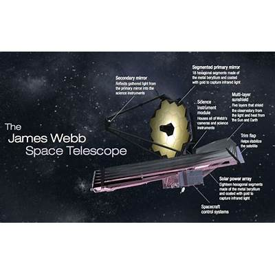 Top Reasons Why NASA's James Webb Space Telescope Is