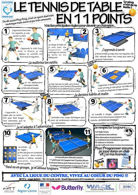 accueil ligue du centre de tennis de table