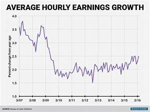 This is the jobs report we've been waiting for   Business ...