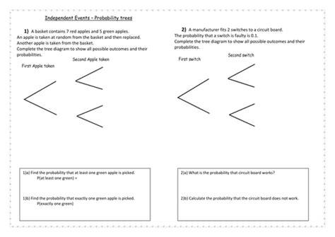 Probability Tree Diagram Worksheet Worksheets Tutsstar Thousands Of Printable Activities