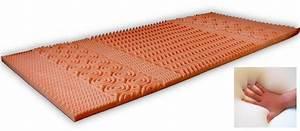 Topper Härtegrad 4 : g nstige reise gel gelschaum matratzenauflage h he 4 6 cm topper neu supply24 ~ Markanthonyermac.com Haus und Dekorationen
