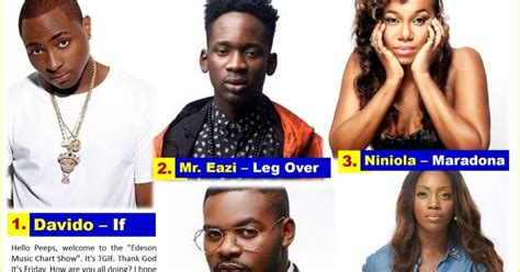 Top 5 Trending Nigerian Songs Right Now