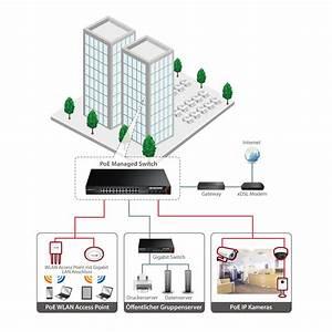 Smart Switch Für Pc : edimax switche poe 24 port gigabit poe web smart switch mit 4 sfp steckpl tzen ~ Markanthonyermac.com Haus und Dekorationen
