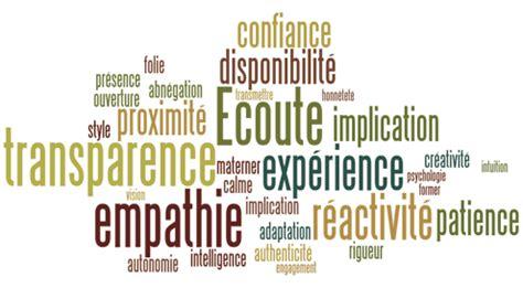 ai je les qualites requises agir pour l avenir de cissac m 233 doc