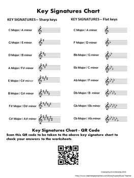 Key Signatures Chart And Worksheets With Qr Codes  Words, Keys And Charts
