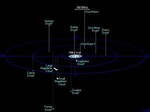 Dark matter vs. dwarfs: Issues for our best model of the ...
