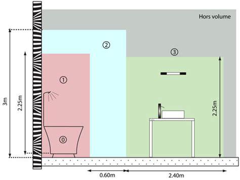 normes 233 lectriques pour les volumes de la salle de bain 123elec