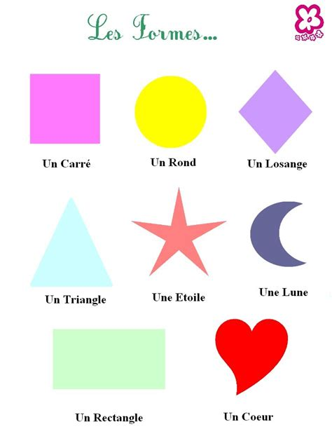 oc 233 ans fle les couleurs et les formes