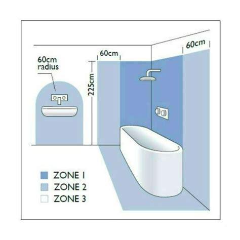 les differentes zones salle de bain et les normes 233 clairage professionnel idealum eclairage