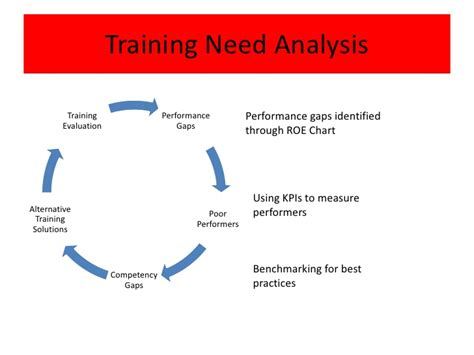 Training Needs Analysis  Thedrudgereort280webfc2m. What Is A Microsoft Exchange Server. Windows Virtual Desktop Hosting. Napa County District Attorney. Traditional Ira Account Guthrie Health System. Christian Colleges In Tennessee. Depression Anxiety Panic Attacks. Domain Registrar Reviews Cnet. Top Mutual Funds To Invest Dr Bishop Dentist