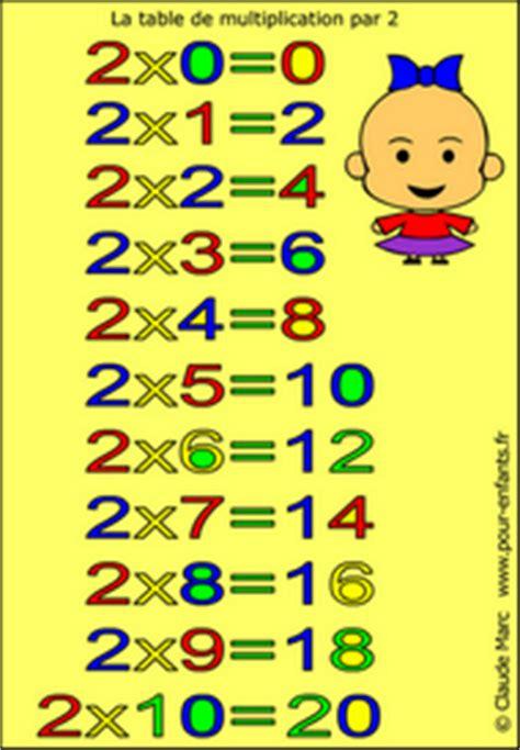 table de multiplication de150 new calendar template site