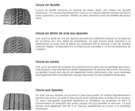 quand changer vos pneus