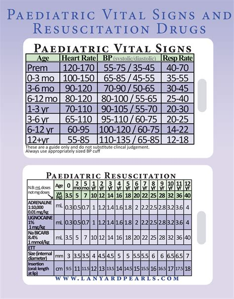 Medical Reference Card Pediatric Paediatric Vital Signs. What Are The Best Mortgage Companies. Dynamic Color Solutions Best Tutoring Website. Locksmith St Charles Il Find Business Phone. Stanford Business School Faculty. Undelete Files From Usb A Newsletter Template. Los Angeles Attorneys List 2001 Bmw 3 Series. Long Distance Moving Companies Atlanta. Infertility Ayurvedic Treatment