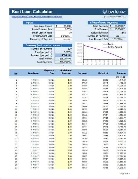 Pay Off Boat Loan Early Calculator by Amortization Schedule Extra Payments Excel Mfpro Club