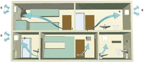 ventilation sans gaine pour la r 233 novation par jacques ortolas