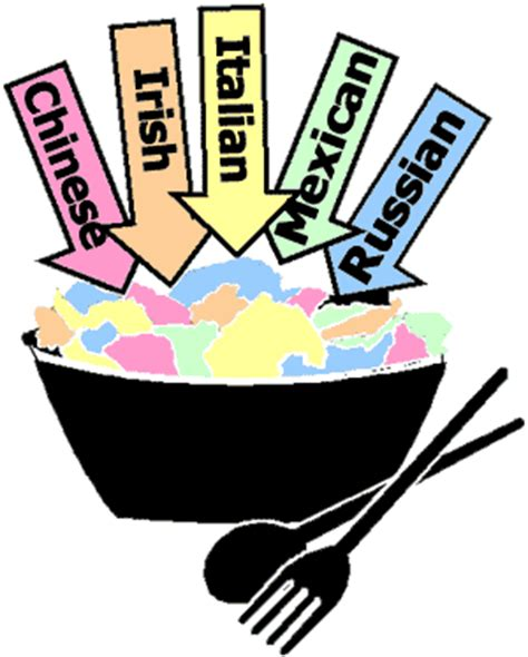 melting pot or salad bowl cglearn it