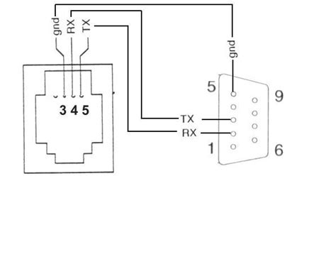hd wallpapers rs232 rj11 wiring diagram desktop-wallpaper.mdvwi, Wiring diagram