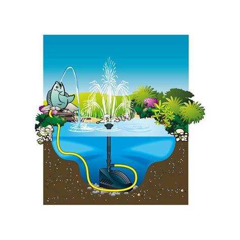 d 233 couvrez le filtre bassin pompe filtre uvc powerclear 5000l