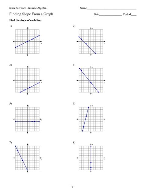 Slope Worksheets 7th Grade by Finding The Slope Worksheet Free Worksheets Library