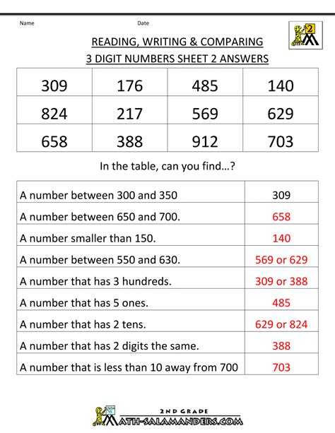 Free Place Value Worksheets  Reading And Writing 3 Digit Numbers