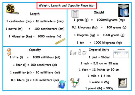 measure problems m km by cleggy1611 teaching resources