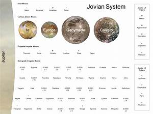 Solar System Planets Size Chart - Pics about space